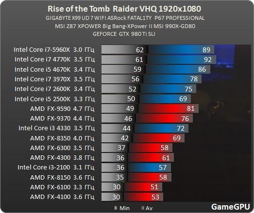 spec-rise-of-the-tomb-raider-2-3