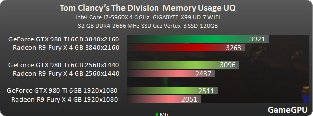 the-division-spec-benchmark-2-26