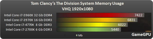 the-division-spec-benchmark-2-3