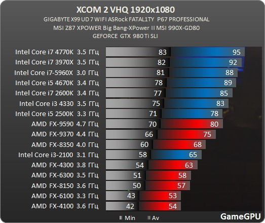 xcom2-spec-benchmark-3