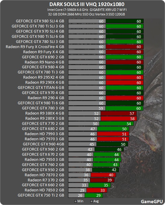 darksouls3-spec-benchmark-2-5
