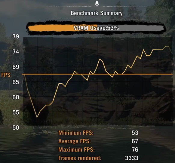 far-cry-primal-spec-benchmark-8