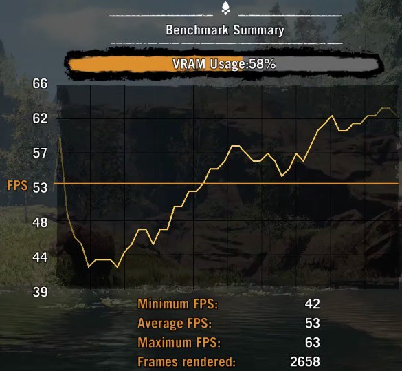 far-cry-primal-spec-benchmark-9
