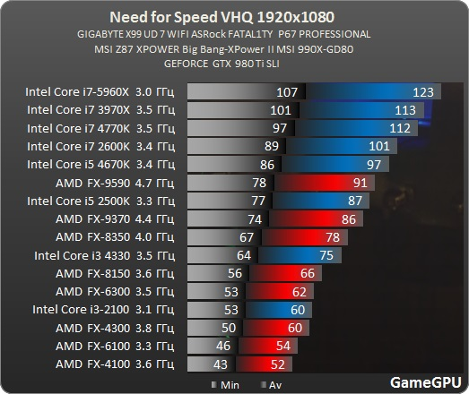 need-for-speed-spec-benchmark-4