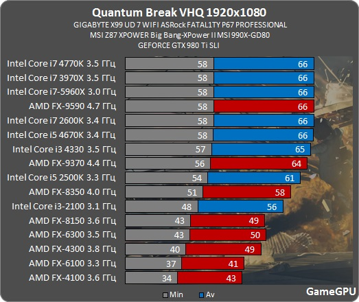 win10-pc-quantum-break-spec-benchmark-2