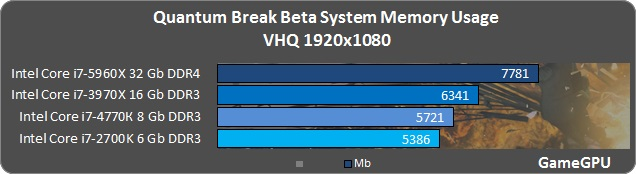 win10-pc-quantum-break-spec-benchmark-3