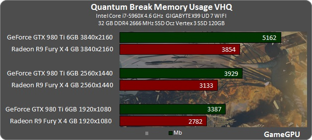 win10-pc-quantum-break-spec-benchmark-4