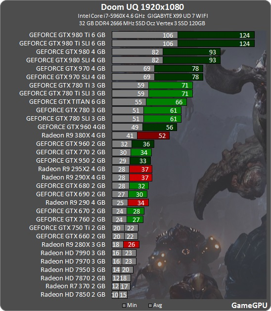 doom-2016-spec-benchmark-fps-1