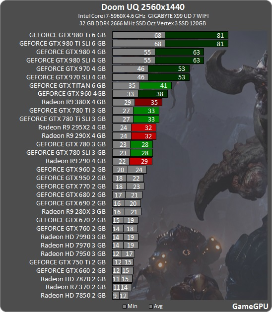 doom-2016-spec-benchmark-fps-2