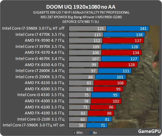 doom-2016-spec-benchmark-fps-4
