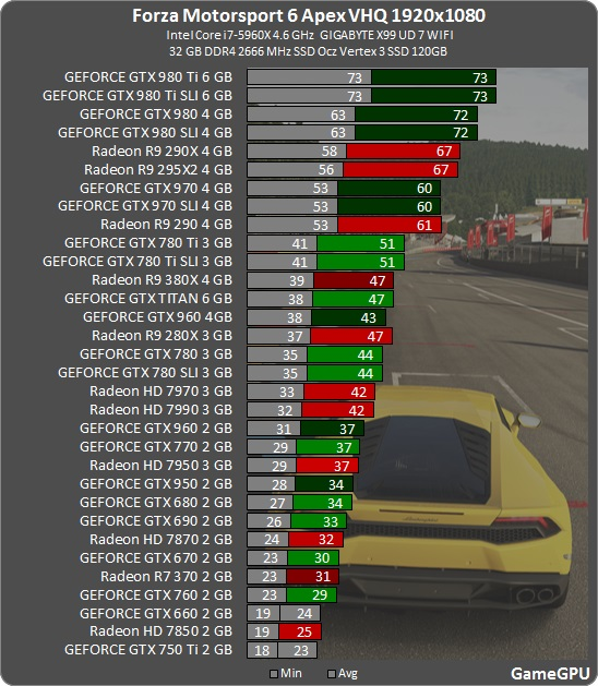 fm6a-spec-benchmark-fps-7