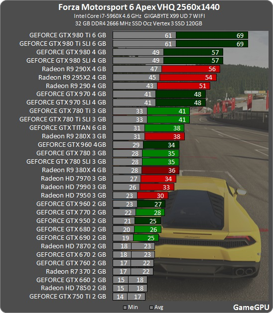 fm6a-spec-benchmark-fps-8