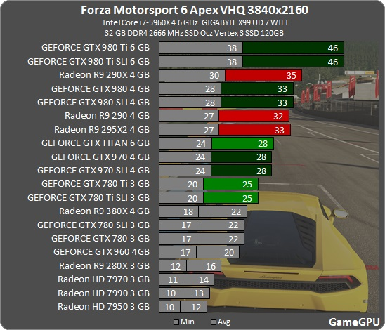 fm6a-spec-benchmark-fps-9