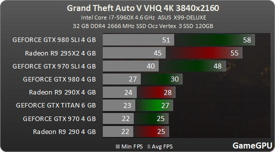 gtav-spec-benchmark-fps-1