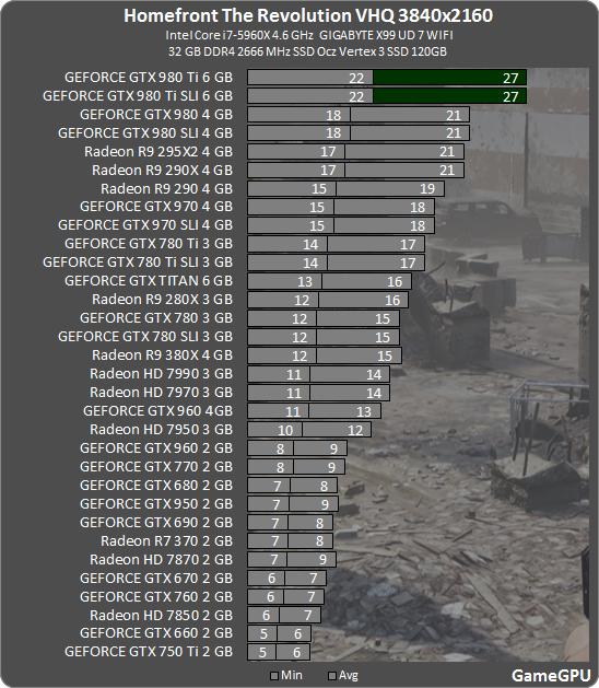 hfr-spec-benchmark-fps-3