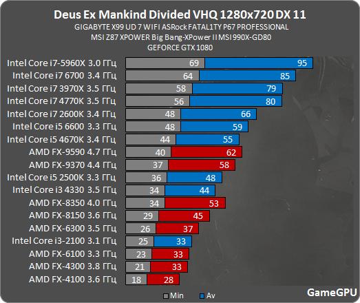 deus-ex-mankind-divided-gpu-pc-13