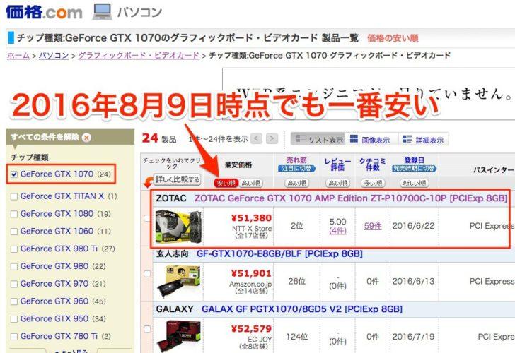 価格.comで掲載されているGTX 1070の一覧。2016年8月9日時点では「ZOTAC GeForce GTX 1070 AMP Edition」が最安値だった。(記事を読んでいる時点では最安値じゃないかも)
