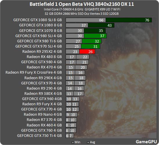 battlefield1-spec-benchmark-6