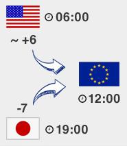 日本の19時がEUの12時