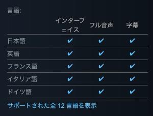 BIOHAZARD RE:3 Steam商品ページより