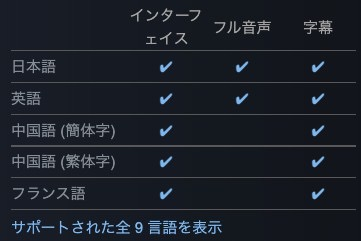 GUILTY GEAR -STRIVE- Steam商品ページより